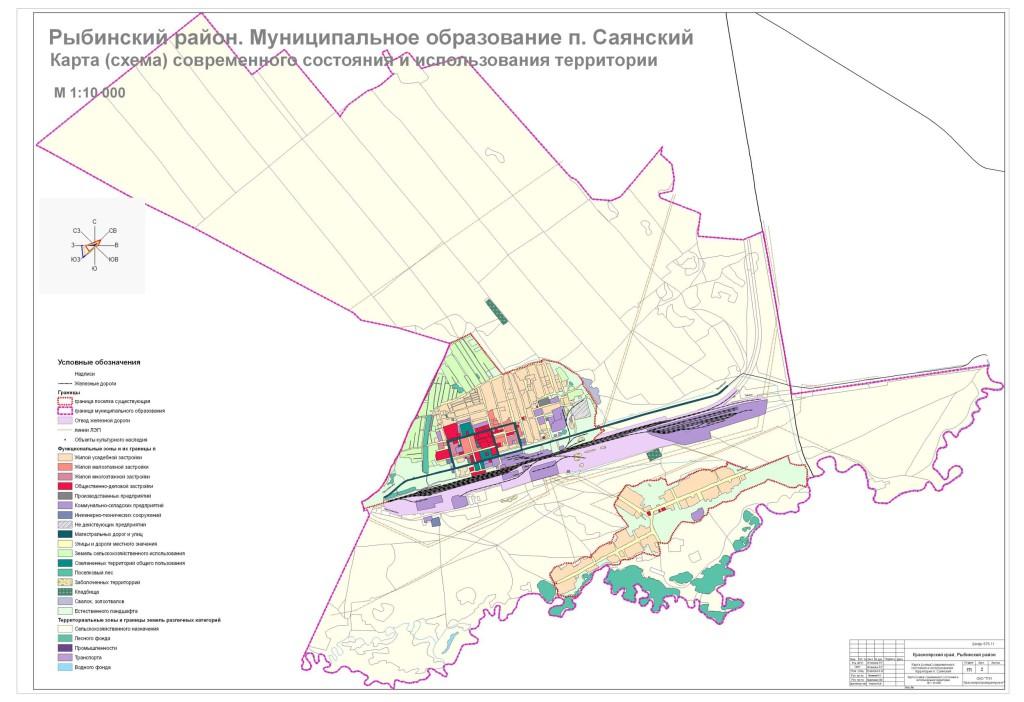 Карта современного состояния и использования территории